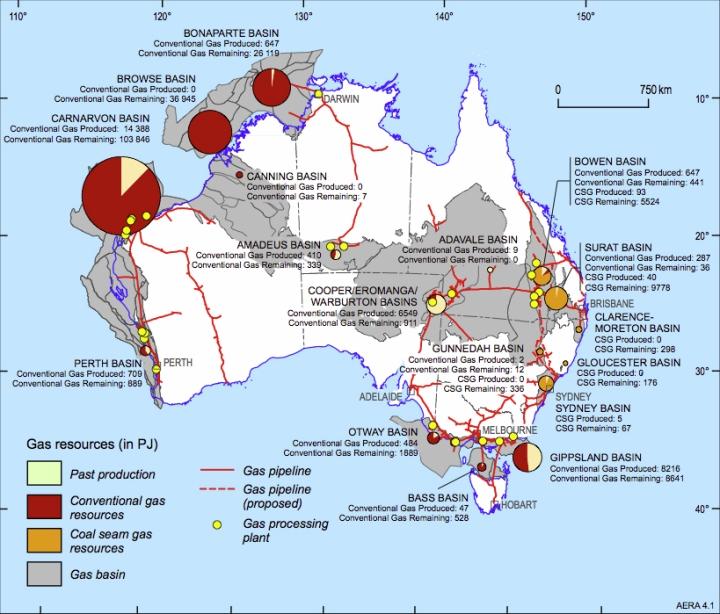 Australia gas