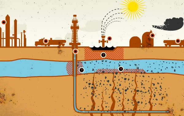 Fracking Scheme